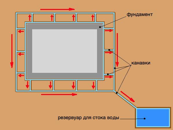 Фото - Зведення плитного фундаменту своїми руками