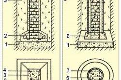 Схема монолітного і збірного стовпчастого фундаменту