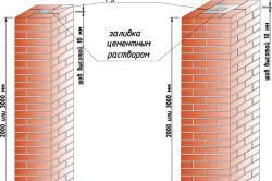 Фото - Зведення паркану з цегли