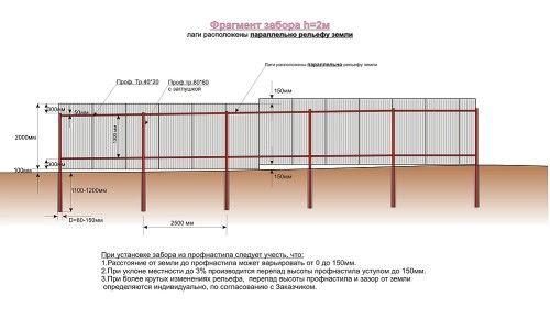 Фото - Зведення парканів з профтруби і профнастилу