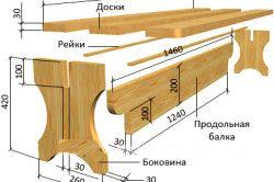 Схема збірки деревяних лавки