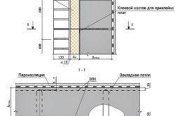 Схема утеплення стін з газобетону