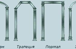 Фото - Все про міжкімнатних арках
