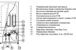Схема електричного водонагрівача