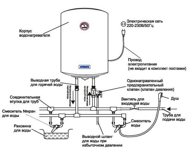 схема водонагреветеля