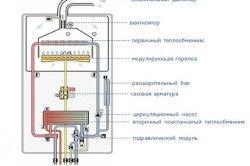 Схема пристрою двоконтурного котла
