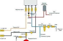 Схема підключення двоконтурного котла