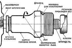 Схема крана для кухні