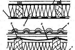 Варіанти укладання пароізоляції: 1 - пароізоляція- 2 - теплоізоляція- 3 - гідроізоляція- 4 - покрівля 5 - бруски