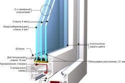 Схема ПВХ профілю 70 мм
