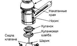 Схема конструкції змішувача