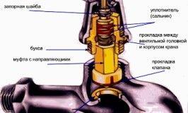 Схема пристрою змішувача