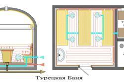 Схема опалення римських терм