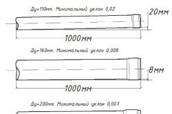 Фото - Вибір діаметра каналізаційних труб