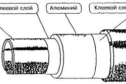 Фото - Вибір діаметра труб для опалення