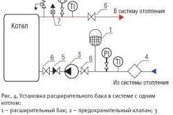 Схема монтажу розширювального бака опалення