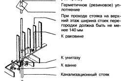 Фото - Вибір і прокладання каналізаційних труб