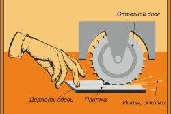 Схема різання плитки електричним плиткорізів
