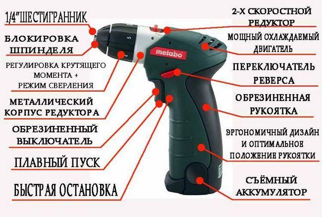 Схема професійного акумуляторного шуруповерта