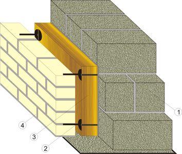 Пристрій тришарової кладки із застосуванням керамзітобетонного блоку