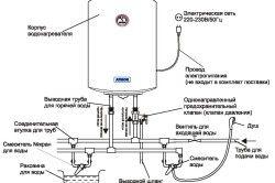 Схема підключення накопичувального водонагрівача до електромережі