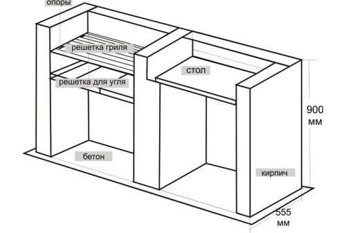 Фото - Вибір оптимального мангала в залежності від запропонованих моделей