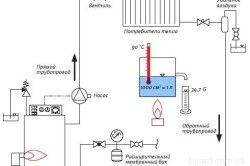 Схема парового опалення