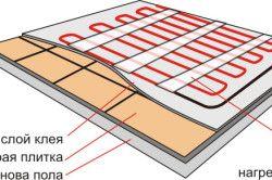 Установка системи тепла підлога з нагрівальними матами.