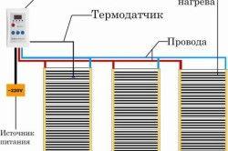 Схема підключення інфрачервоного теплої підлоги.