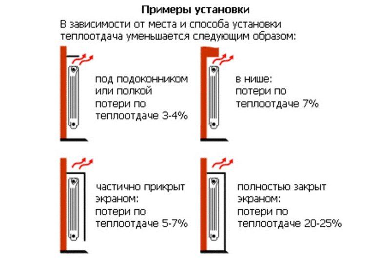 Фото - Вибір, розрахунок потужності і кількості секцій алюмінієвих радіаторів