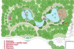 Планування японського саду