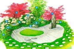 Квітник в японському саду