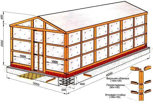 Схема теплиці з полікарбонату