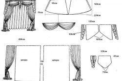 Приклад викрійки класичної штори з ламбрекеном
