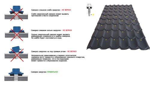 Схема кріплення металочерепиці