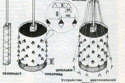 Схема пристрою вертикальної грядки
