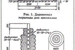 Схема пристрою піраміди для вирощування полуниці