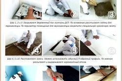 Вирівнювання підлоги сухий стяжкою