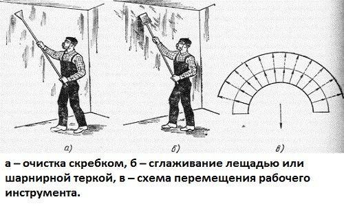 Фото - Вирівнювання і підготовка стін під шпалери: технологія і поради