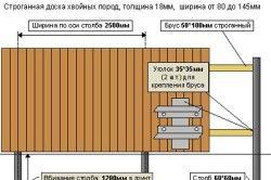 Суцільний деревяний паркан