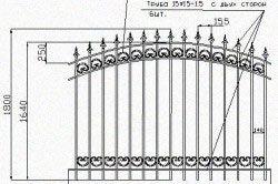 Схема металевої огорожі