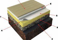 Фото - Навіщо потрібна гідроізоляція підлоги під стяжку?
