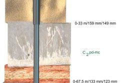 Схема буріння гідрогеологічної свердловини