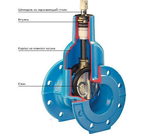 Схема пристрою чавунної засувки