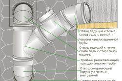 Схема підключення систем відводів каналізації