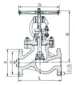 Схема фланцевого вентиля в розрізі