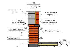 Схема захисту зовнішньої стіни будинку з газосилікату за допомогою облицювальної цегли.