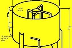 Схема бетономішалки примусового типу