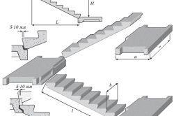 Встановлена   залізобетонна сходи